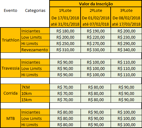 All Limits - Março 2018 - Valor Completo