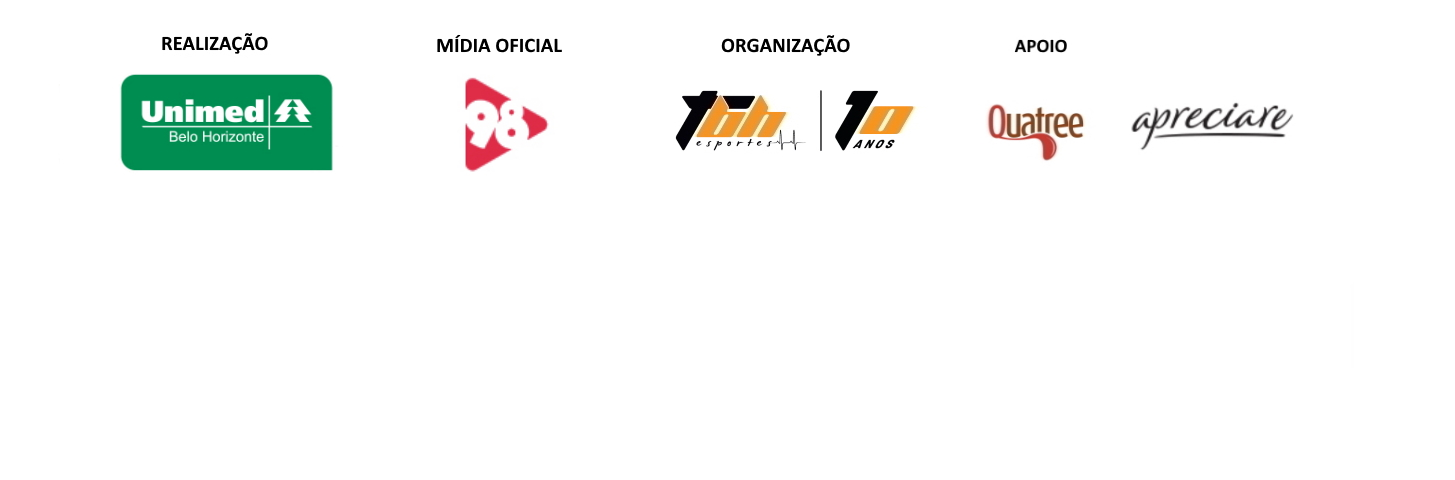 Unimed House Run - Barra Logo